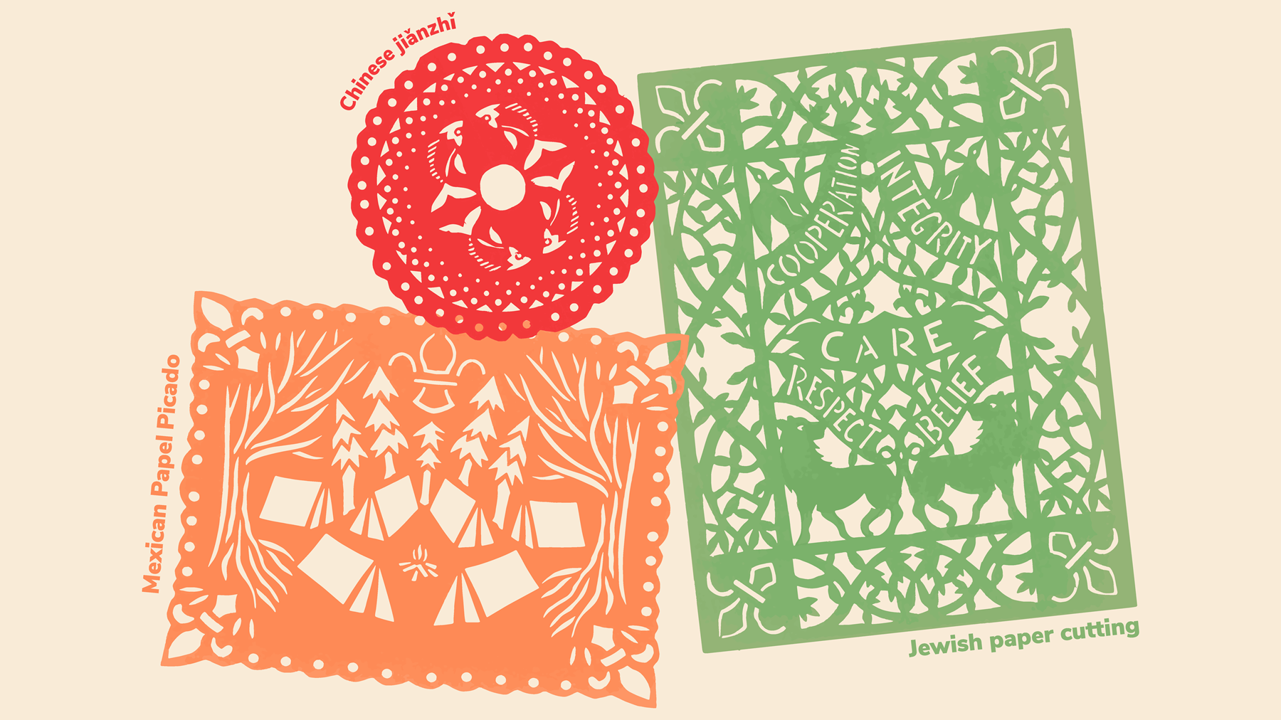 Examples of different styles of paper cutting.